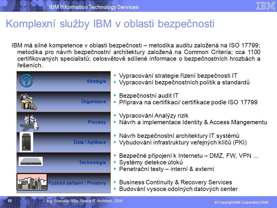 Komplexní služby IBM v oblasti bezpečnosti