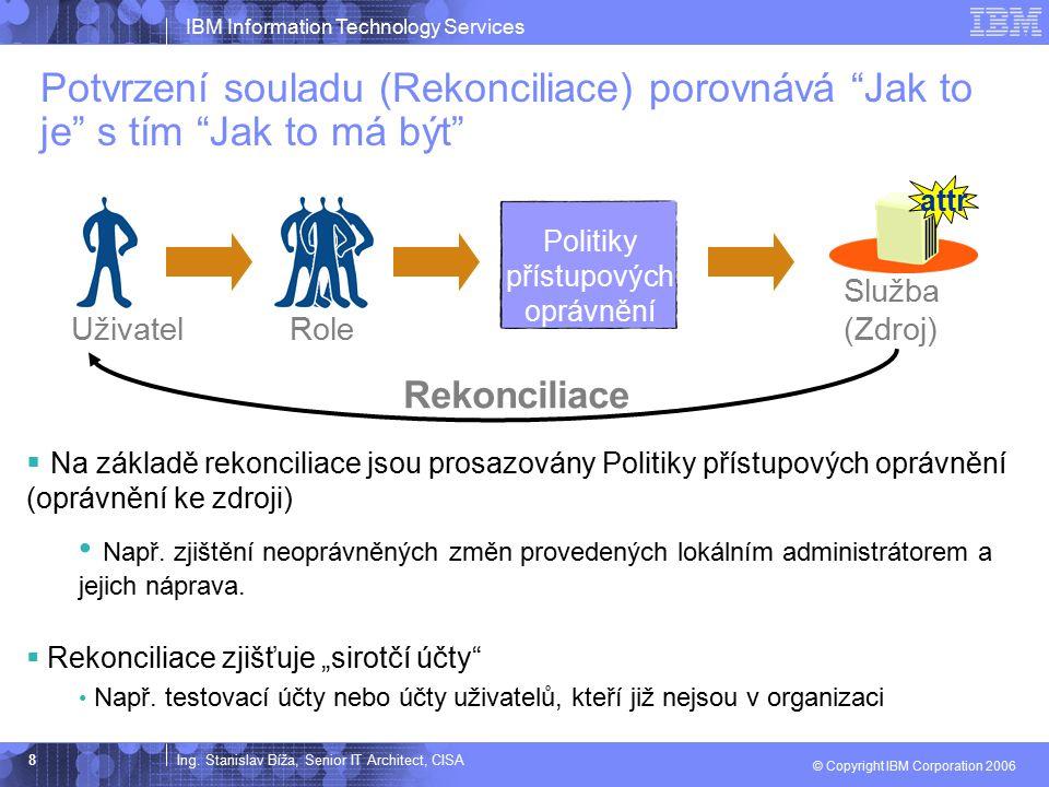 Potvrzení souladu (Rekonciliace) porovnává Jak to je s tím Jak to má být
