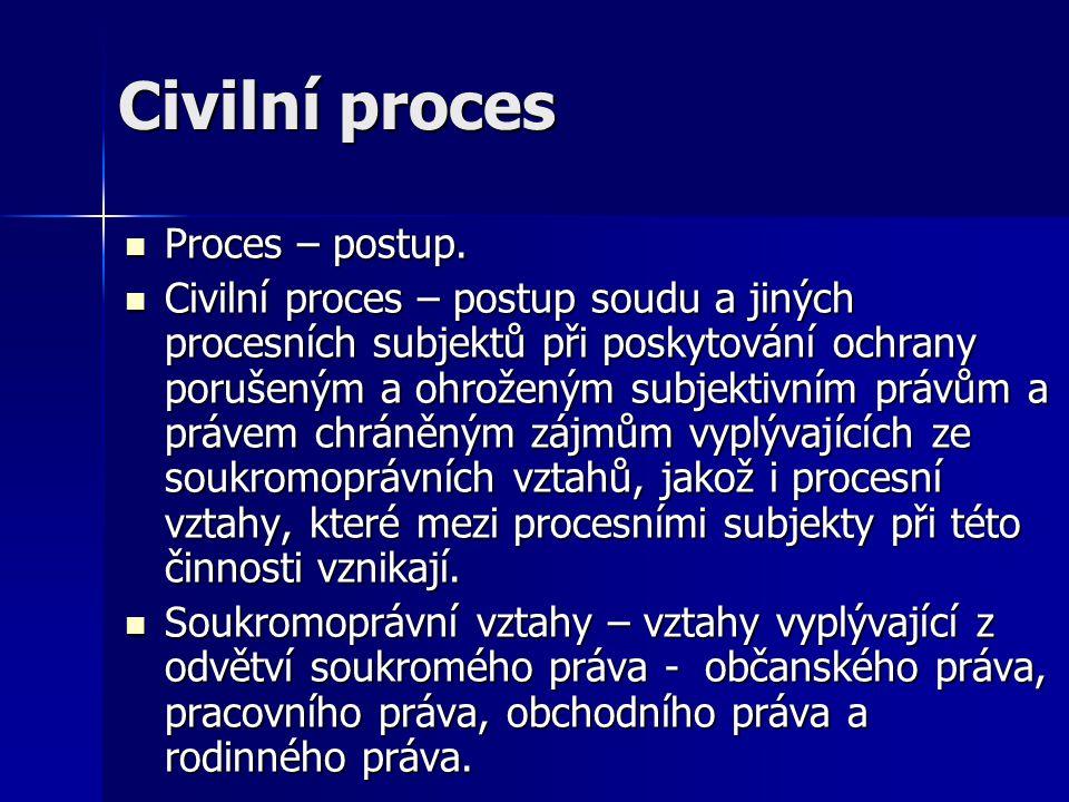 Civilní proces Proces – postup.