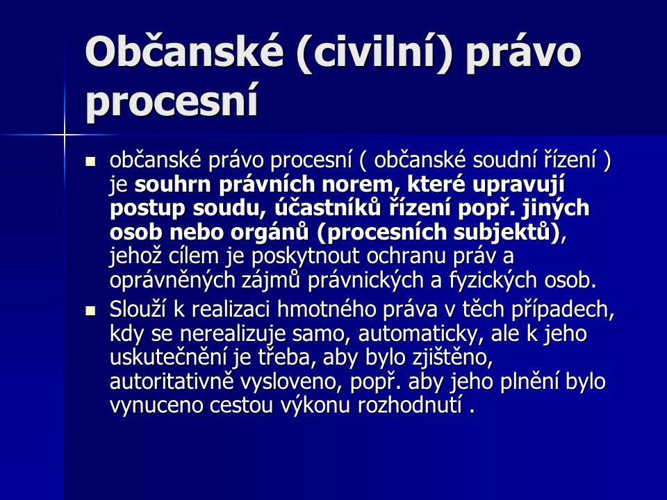 Občanské (civilní) právo procesní