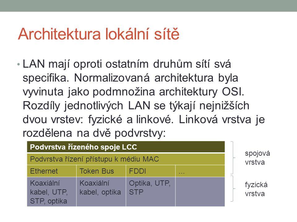 Architektura lokální sítě
