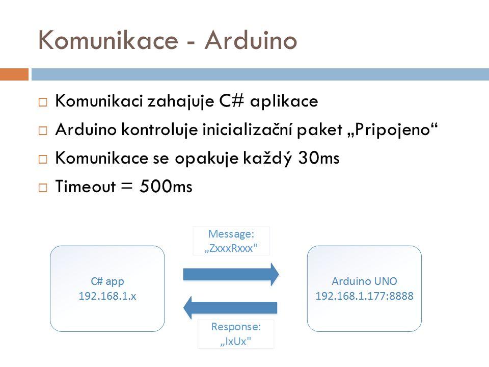 Komunikace - Arduino Komunikaci zahajuje C# aplikace