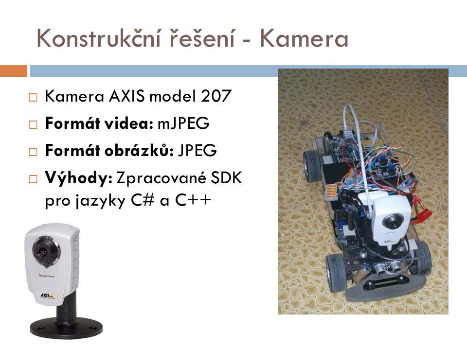 Konstrukční řešení - Kamera