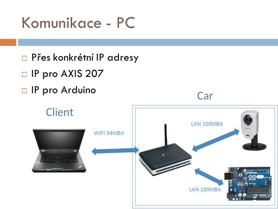 Komunikace - PC Přes konkrétní IP adresy IP pro AXIS 207