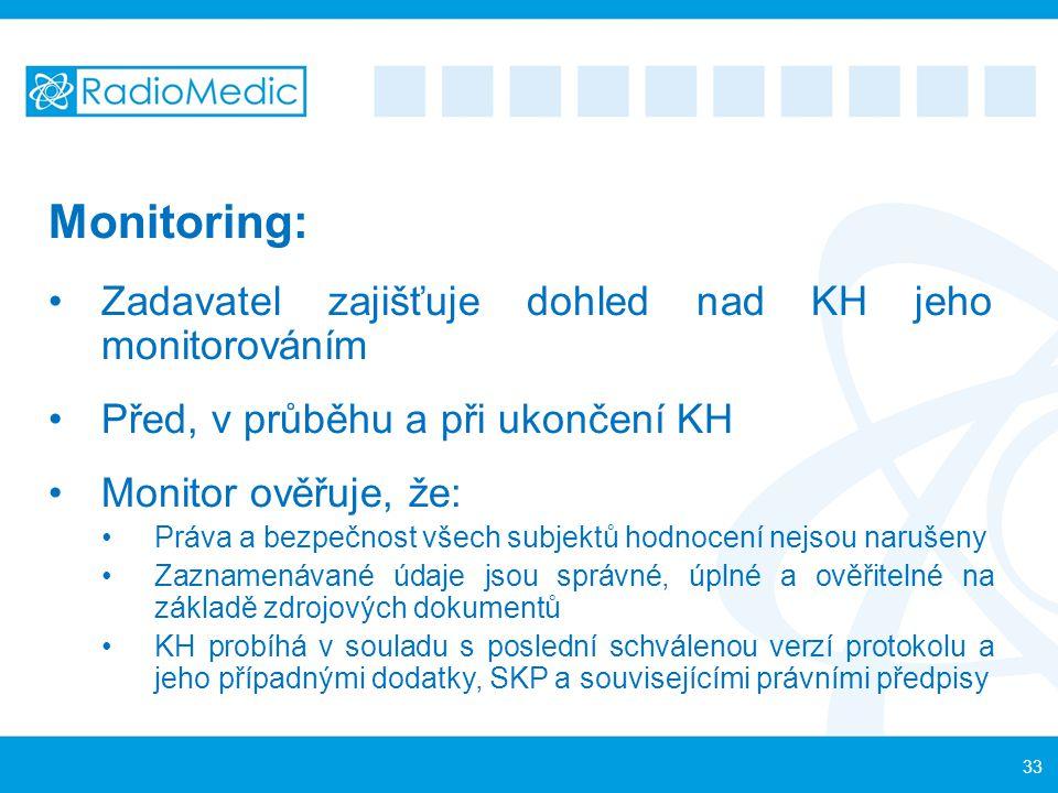 Monitoring: Zadavatel zajišťuje dohled nad KH jeho monitorováním