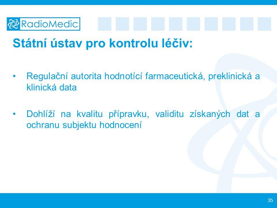 Státní ústav pro kontrolu léčiv: