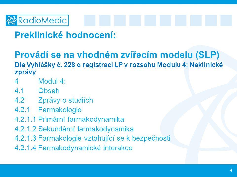 Preklinické hodnocení: Provádí se na vhodném zvířecím modelu (SLP)