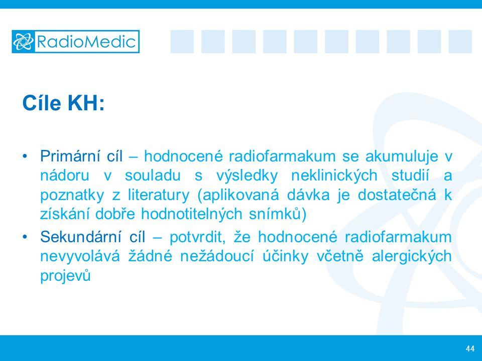 Cíle KH:
