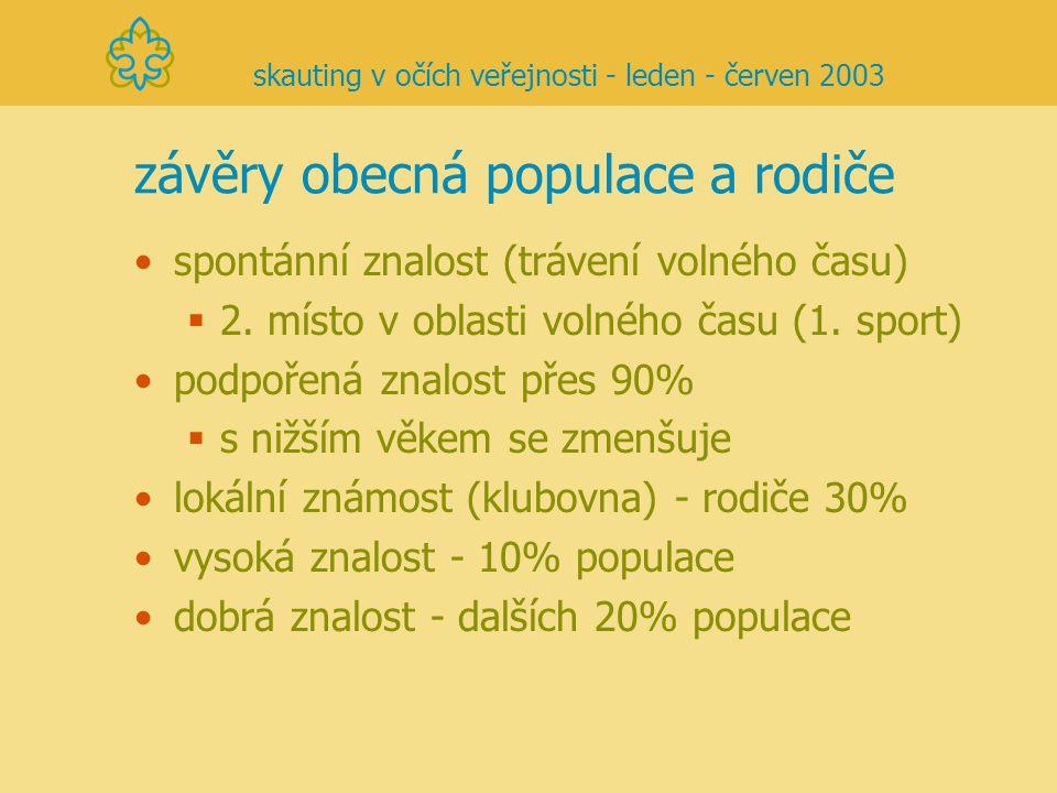závěry obecná populace a rodiče