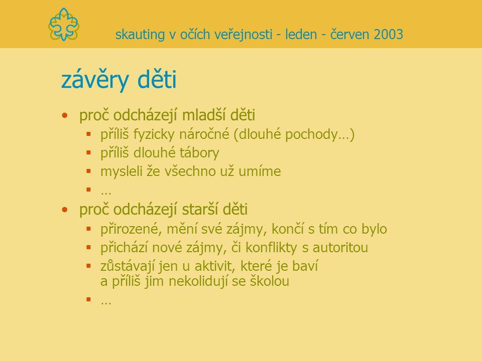 závěry děti skauting v očích veřejnosti - leden - červen 2003