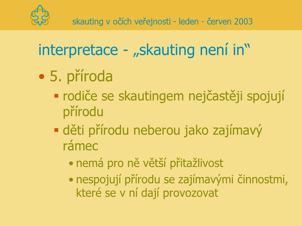 "interpretace - ""skauting není in"
