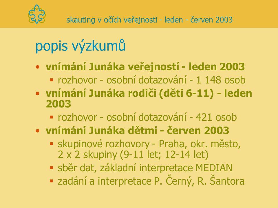 popis výzkumů vnímání Junáka veřejností - leden 2003