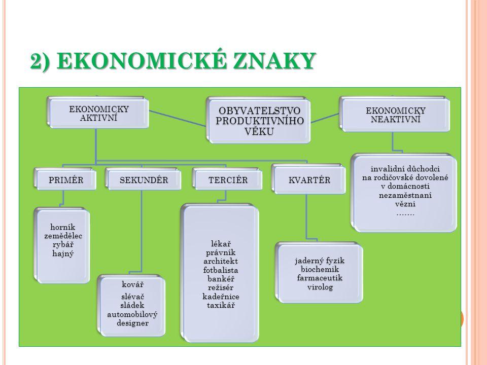 2) EKONOMICKÉ ZNAKY OBYVATELSTVO PRODUKTIVNÍHO VĚKU EKONOMICKY AKTIVNÍ