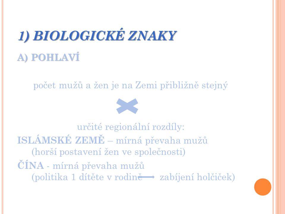 1) BIOLOGICKÉ ZNAKY