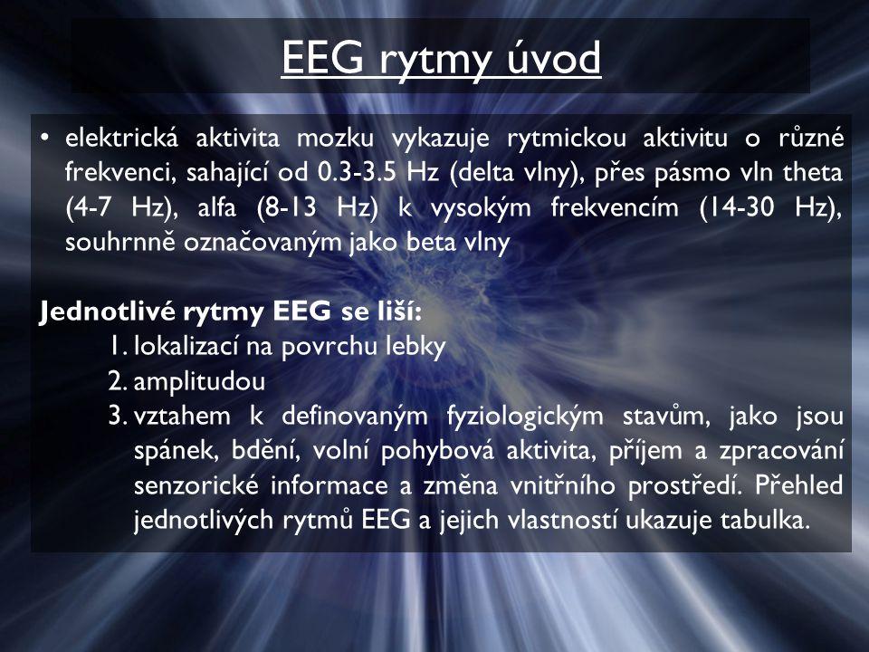 EEG rytmy úvod