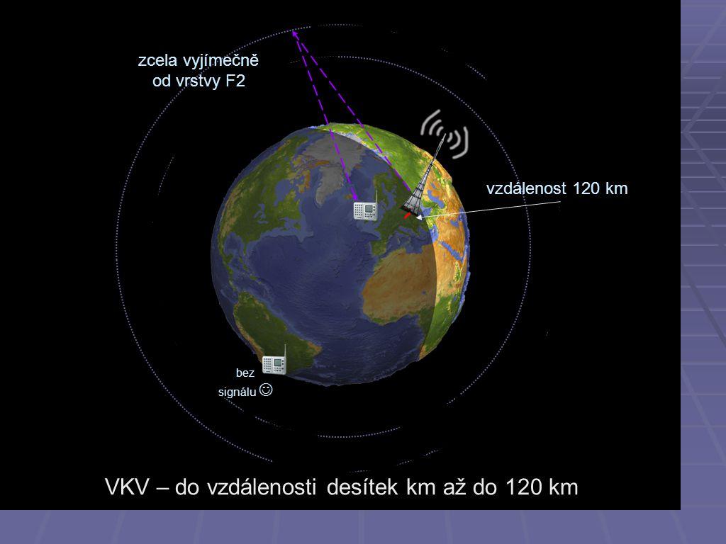 VKV – do vzdálenosti desítek km až do 120 km