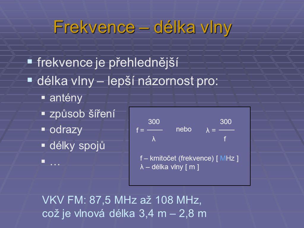 Frekvence – délka vlny frekvence je přehlednější