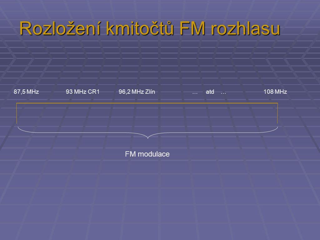 Rozložení kmitočtů FM rozhlasu