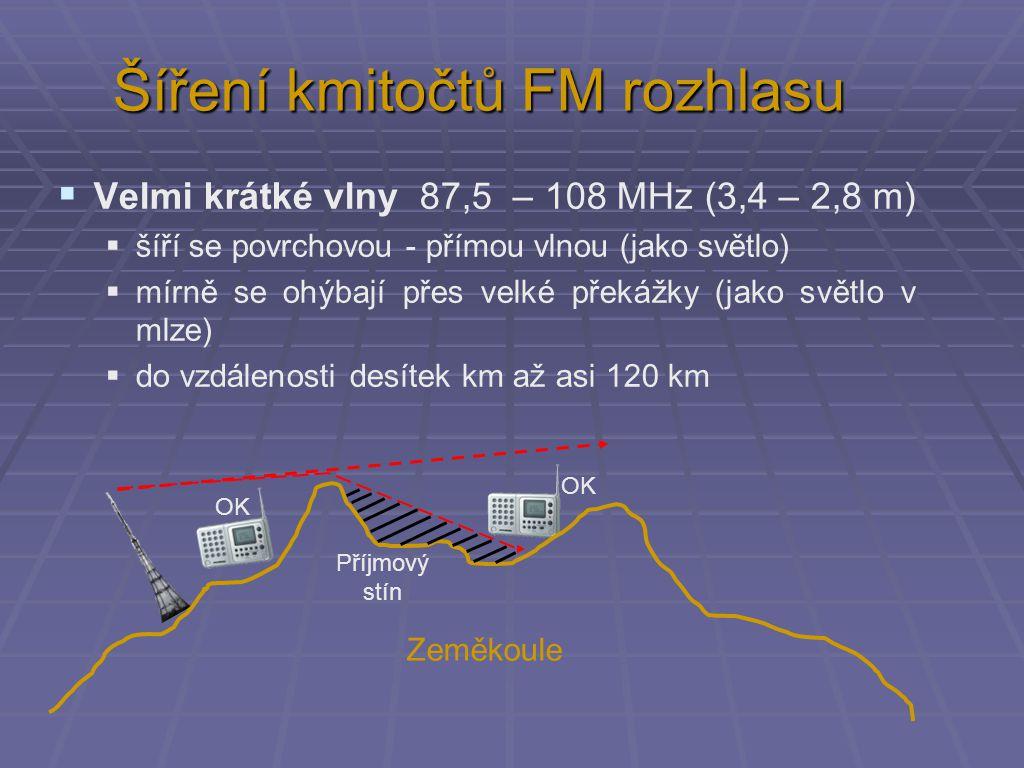Šíření kmitočtů FM rozhlasu