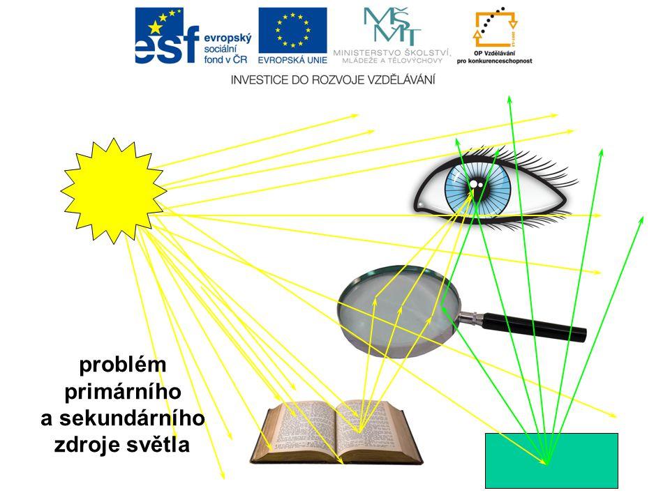 problém primárního a sekundárního zdroje světla