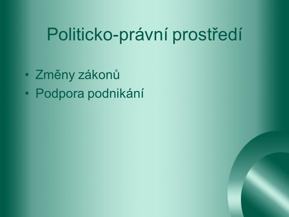 Politicko-právní prostředí