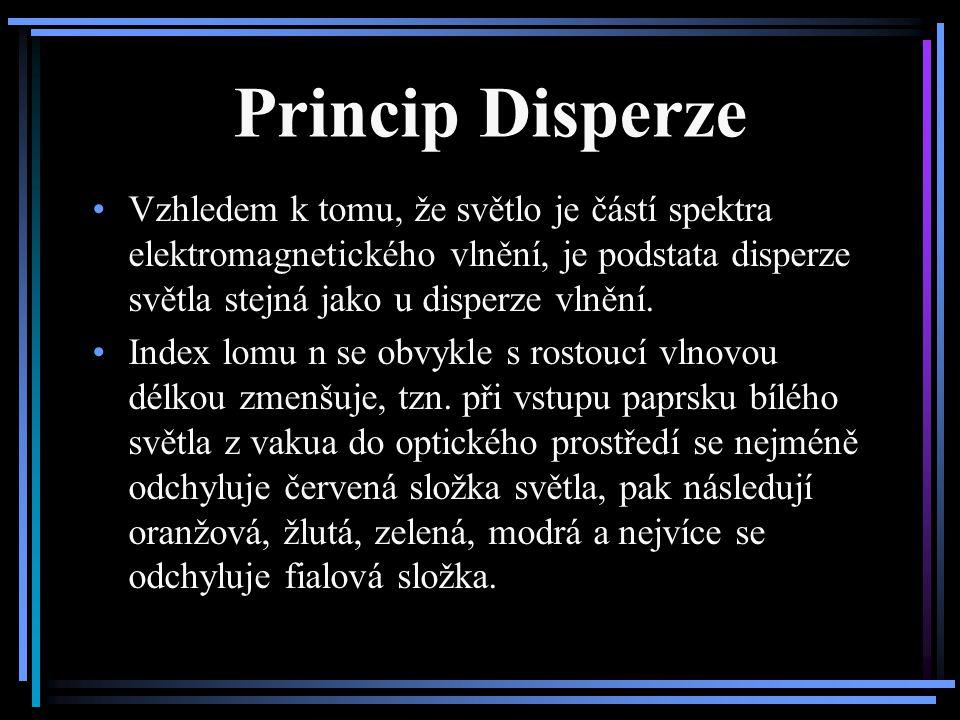 Princip Disperze Vzhledem k tomu, že světlo je částí spektra elektromagnetického vlnění, je podstata disperze světla stejná jako u disperze vlnění.