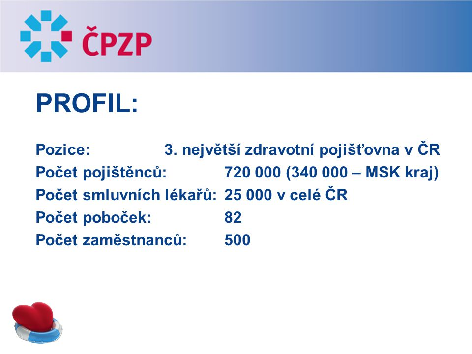 Profil: Pozice: 3. největší zdravotní pojišťovna v ČR