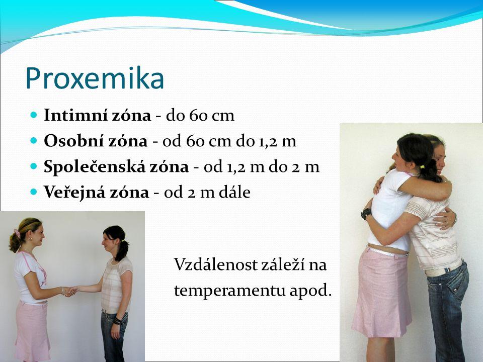 Proxemika Intimní zóna - do 60 cm Osobní zóna - od 60 cm do 1,2 m
