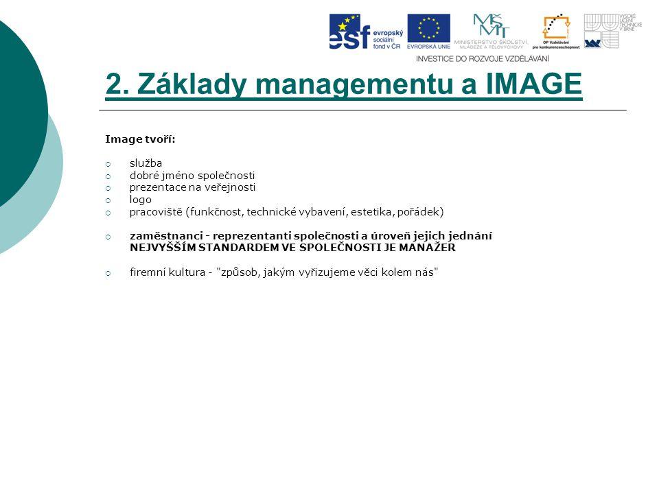 2. Základy managementu a IMAGE