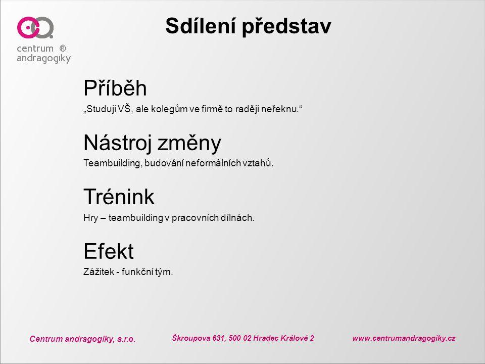 Škroupova 631, 500 02 Hradec Králové 2