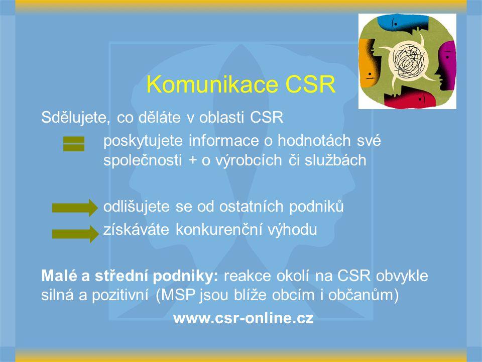 Komunikace CSR Sdělujete, co děláte v oblasti CSR