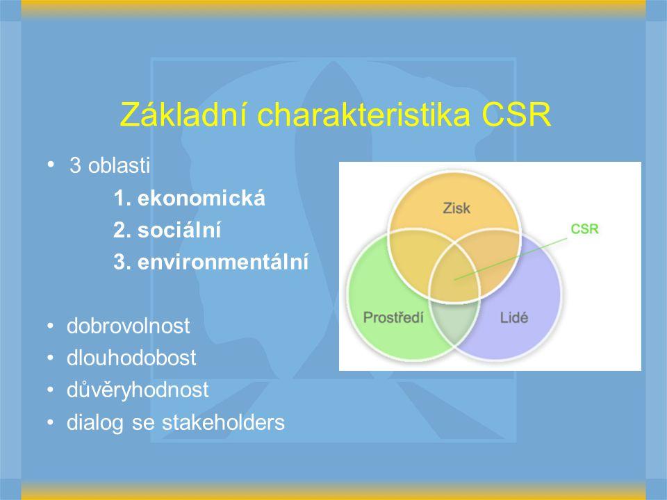 Základní charakteristika CSR