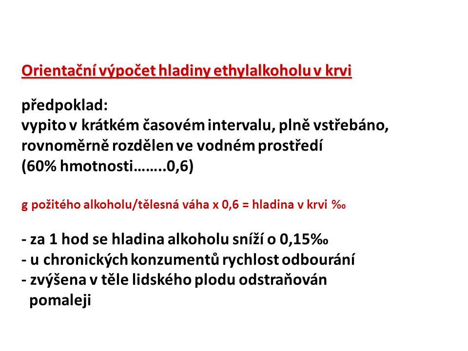 Orientační výpočet hladiny ethylalkoholu v krvi předpoklad: