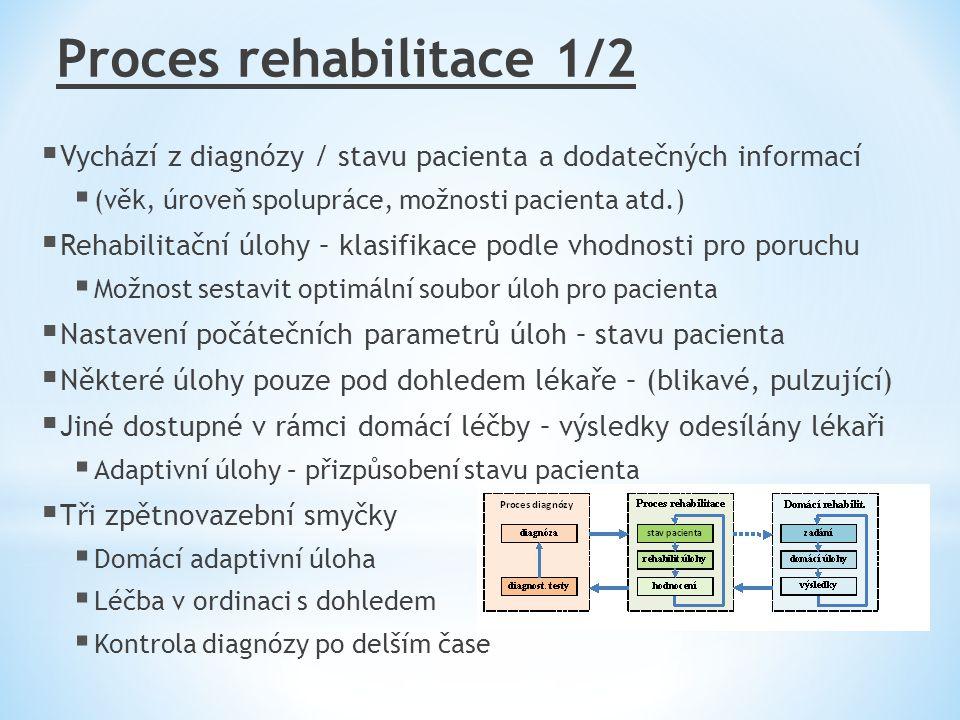 Proces rehabilitace 1/2 Vychází z diagnózy / stavu pacienta a dodatečných informací. (věk, úroveň spolupráce, možnosti pacienta atd.)