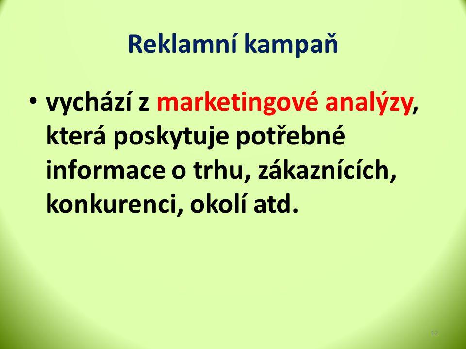 Reklamní kampaň vychází z marketingové analýzy, která poskytuje potřebné informace o trhu, zákaznících, konkurenci, okolí atd.