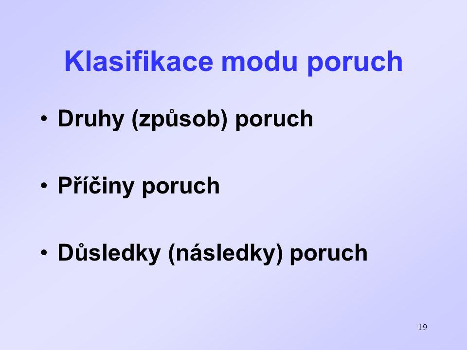 Klasifikace modu poruch