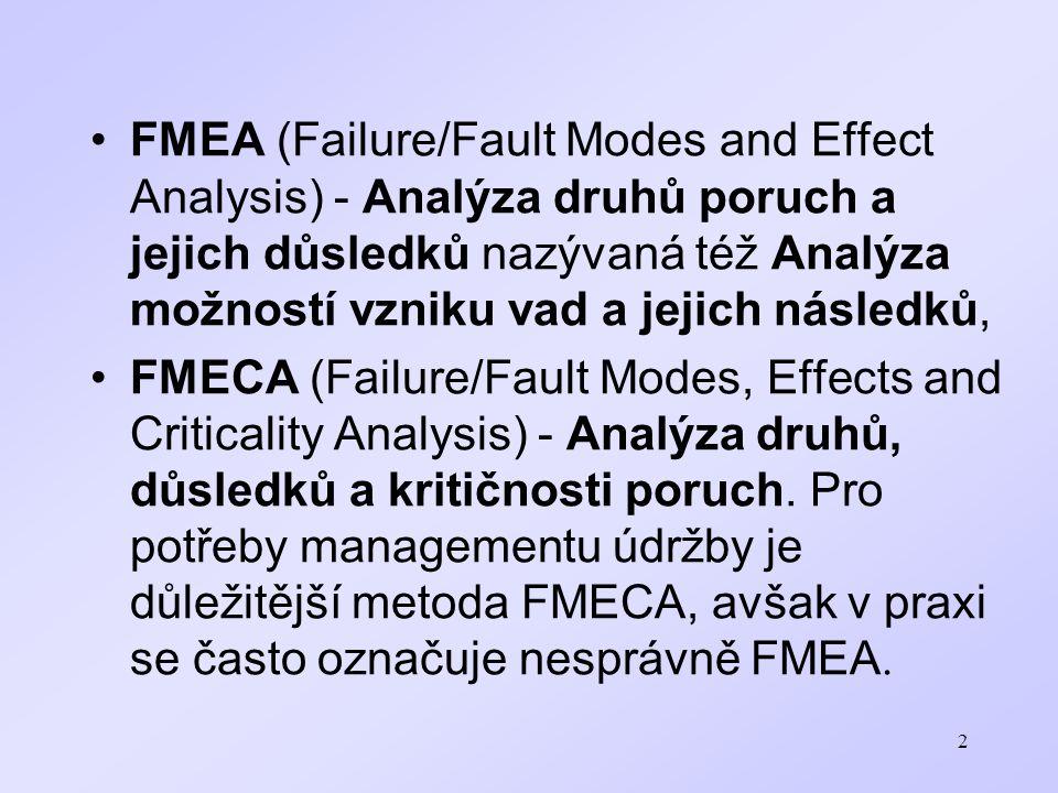 FMEA (Failure/Fault Modes and Effect Analysis) - Analýza druhů poruch a jejich důsledků nazývaná též Analýza možností vzniku vad a jejich následků,