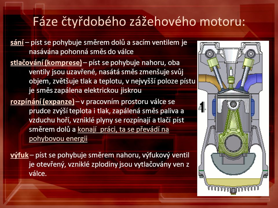 Fáze čtyřdobého zážehového motoru: