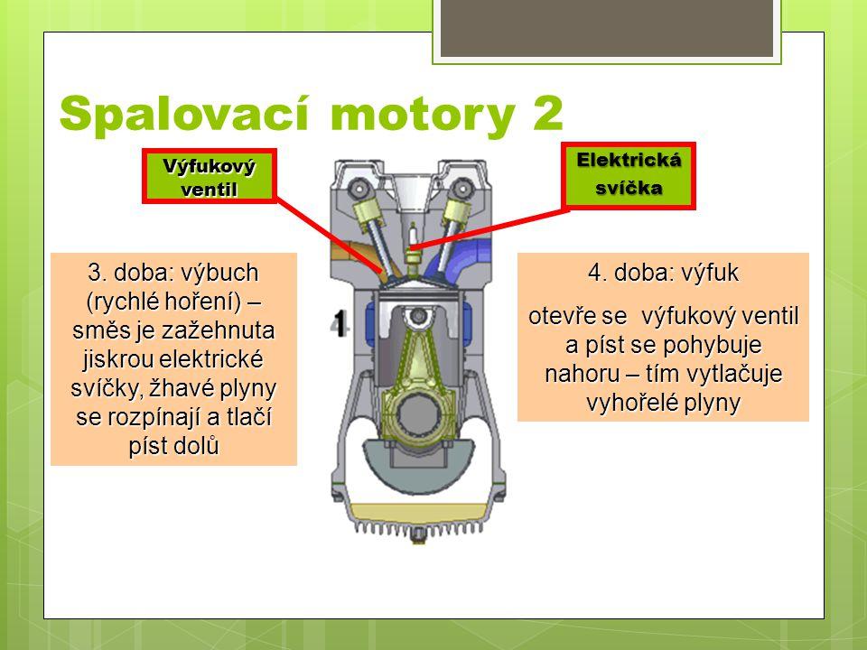 Spalovací motory 2 Elektrická. svíčka. Výfukový ventil.