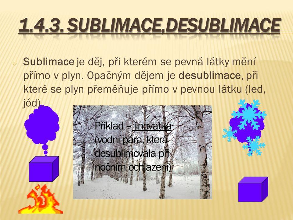 1.4.3. Sublimace,desublimace