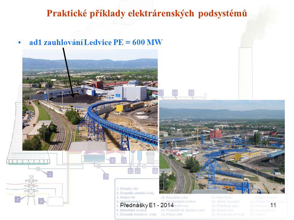 Praktické příklady elektrárenských podsystémů