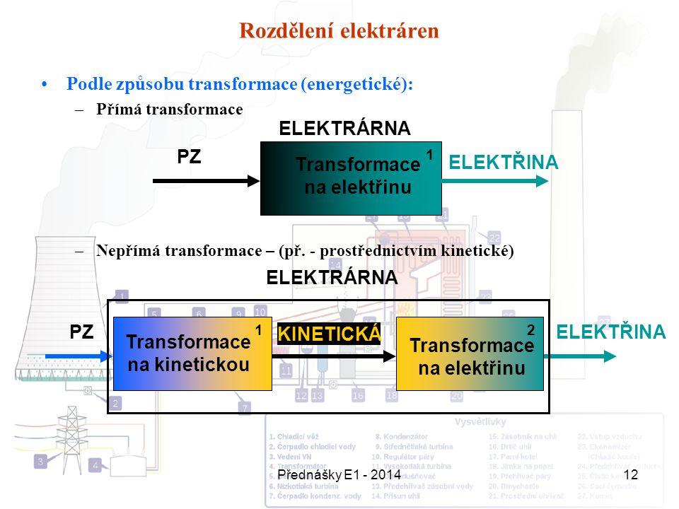 Rozdělení elektráren Podle způsobu transformace (energetické): PZ