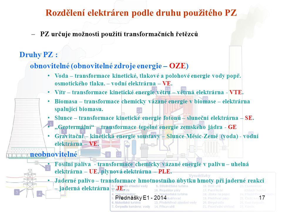 Rozdělení elektráren podle druhu použitého PZ