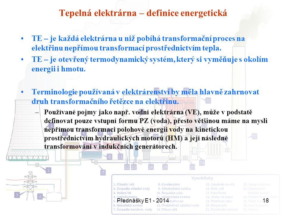 Tepelná elektrárna – definice energetická