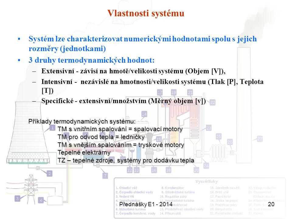 Vlastnosti systému Systém lze charakterizovat numerickými hodnotami spolu s jejich rozměry (jednotkami)