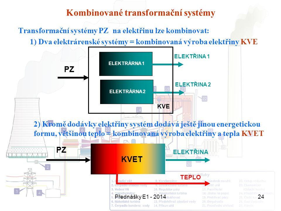 Kombinované transformační systémy