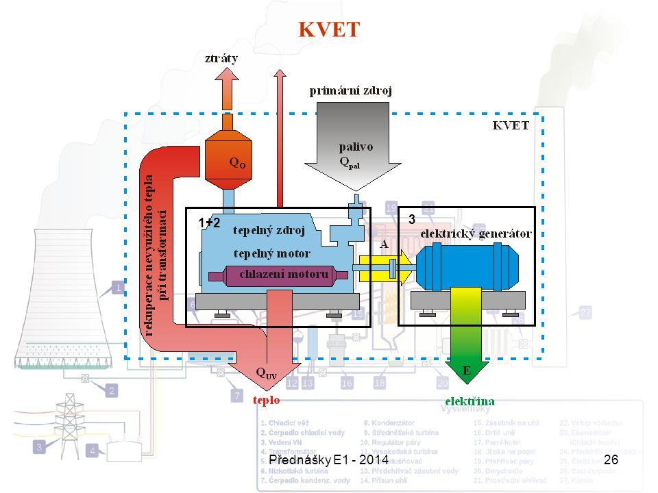 KVET 1+2 3 Přednášky E1 - 2014