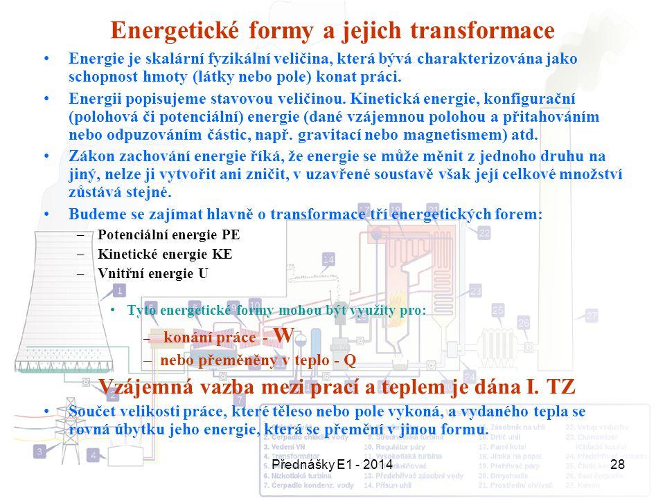 Energetické formy a jejich transformace