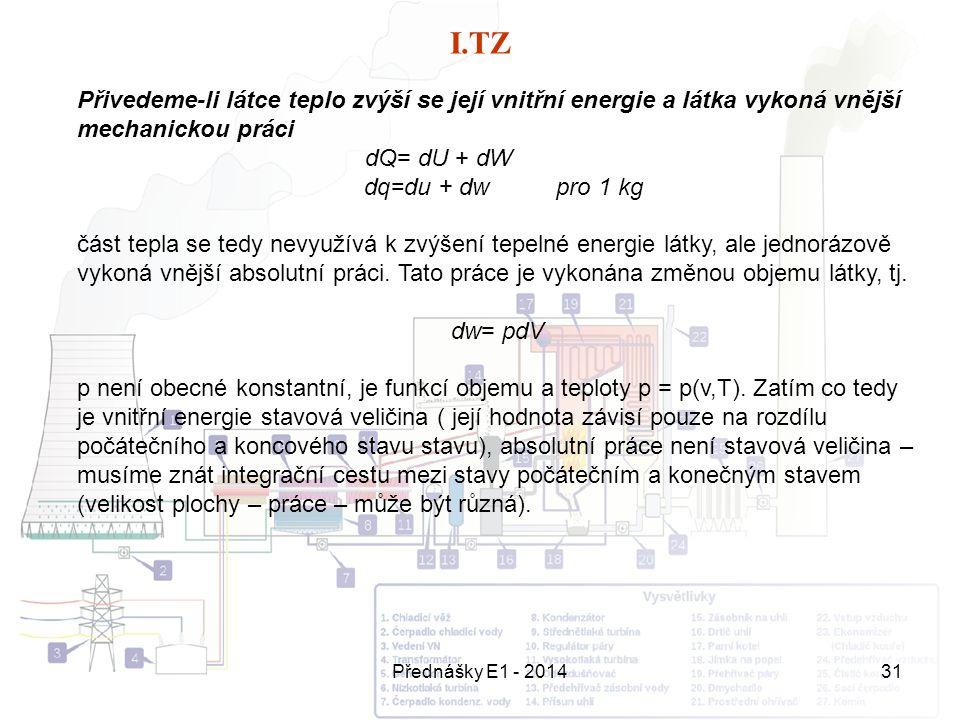 I.TZ Přivedeme-li látce teplo zvýší se její vnitřní energie a látka vykoná vnější mechanickou práci.
