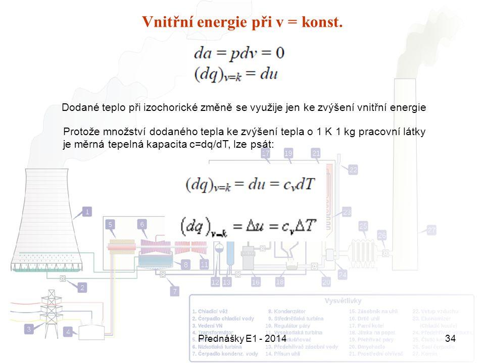 Vnitřní energie při v = konst.